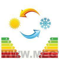 fűtés klímával